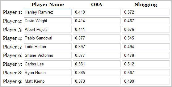 BA Team Stats