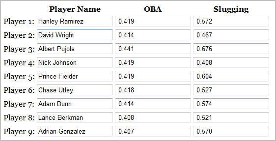 OBP Team Stats